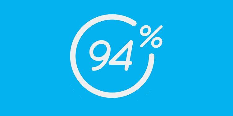 94% Lösung mit Antworten aller Level