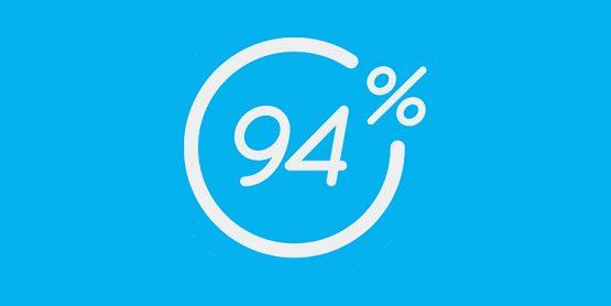 94 Prozent Lösungen Antworten